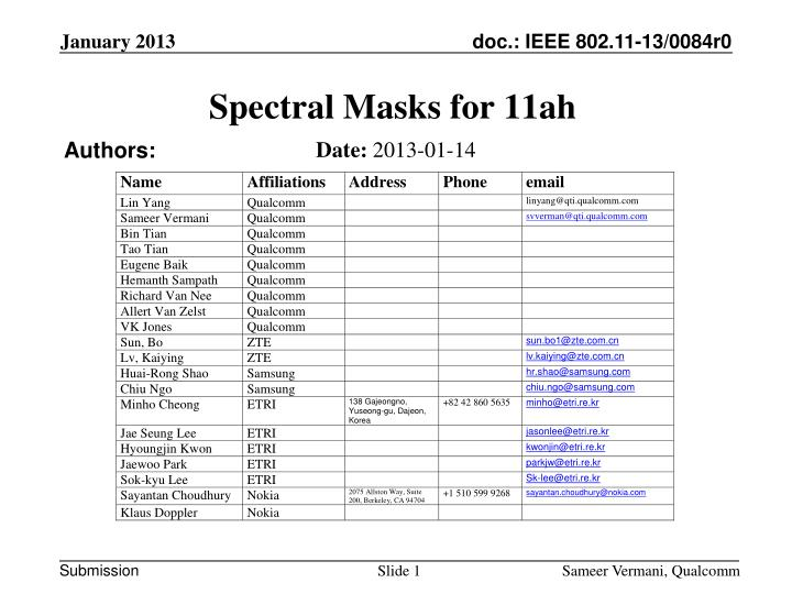 Spectral masks for 11ah
