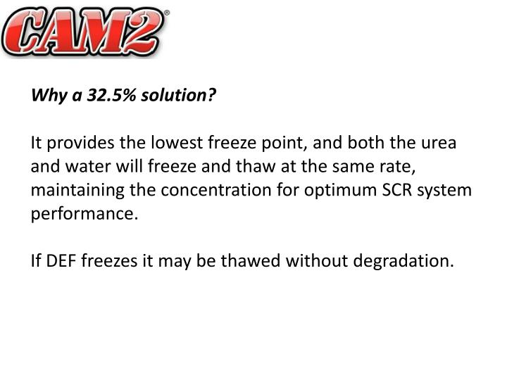 Why a 32.5% solution?