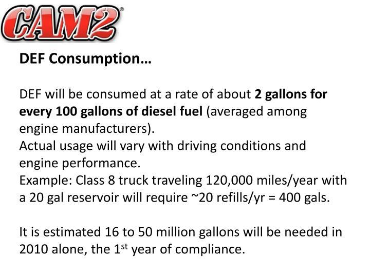 DEF Consumption…