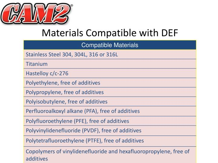 Materials Compatible with DEF
