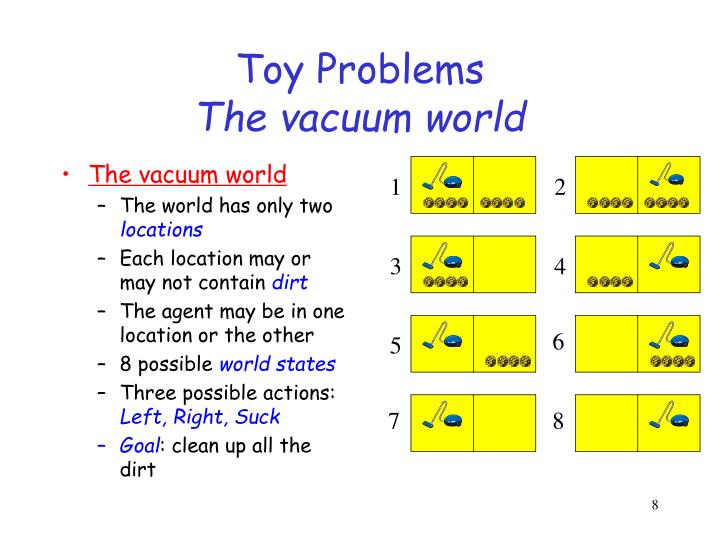 Toy Problems