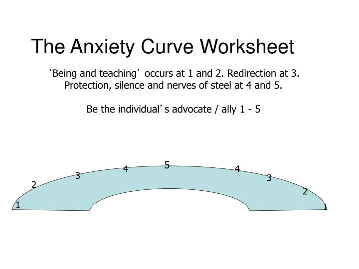 The Anxiety Curve Worksheet