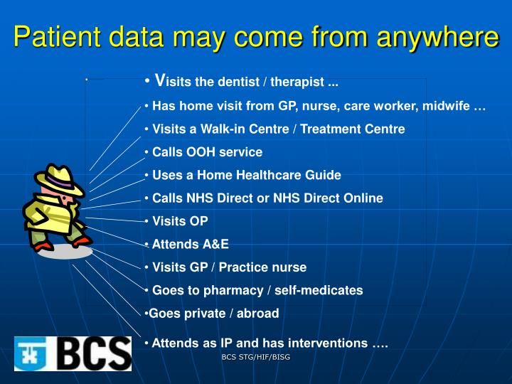 Patient data may come from anywhere