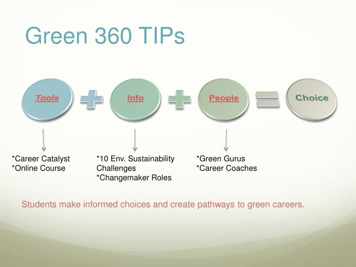Green 360 tips