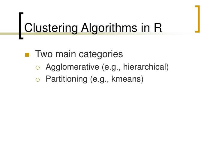Clustering Algorithms in R