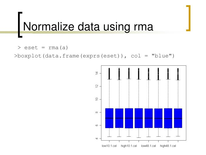 Normalize data using rma