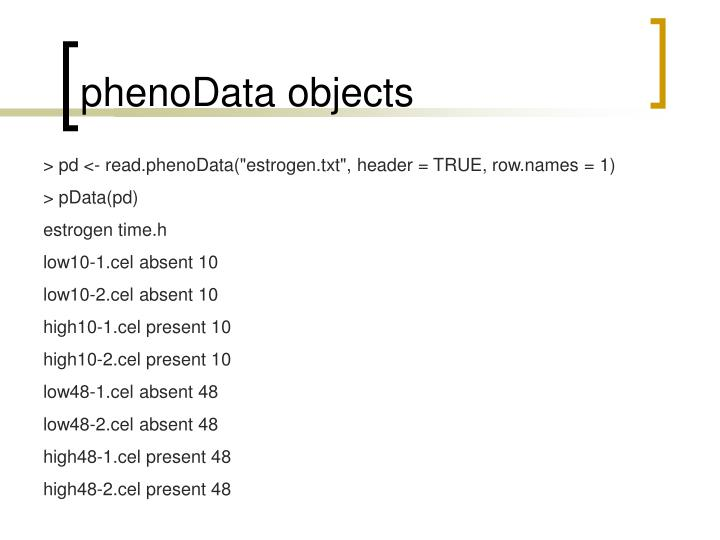 phenoData objects