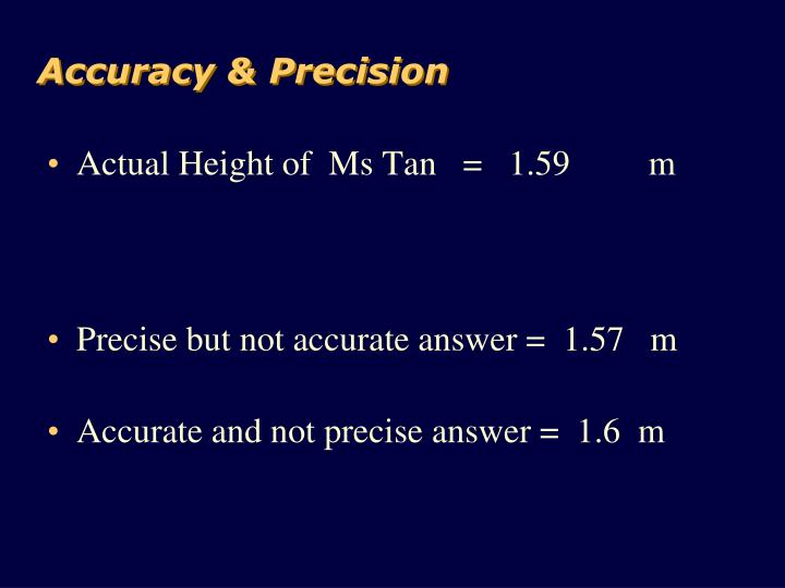 Actual Height of  Ms Tan   =   1.59         m