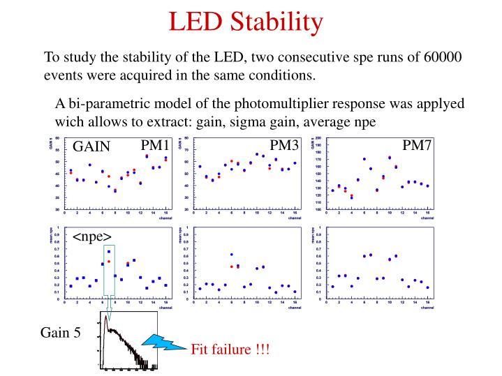 LED Stability