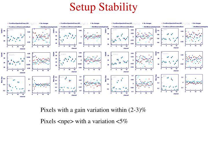 Setup Stability