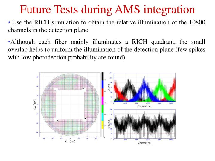 Future Tests during AMS integration