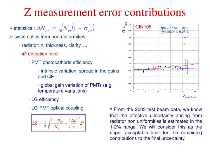 Z measurement error contributions