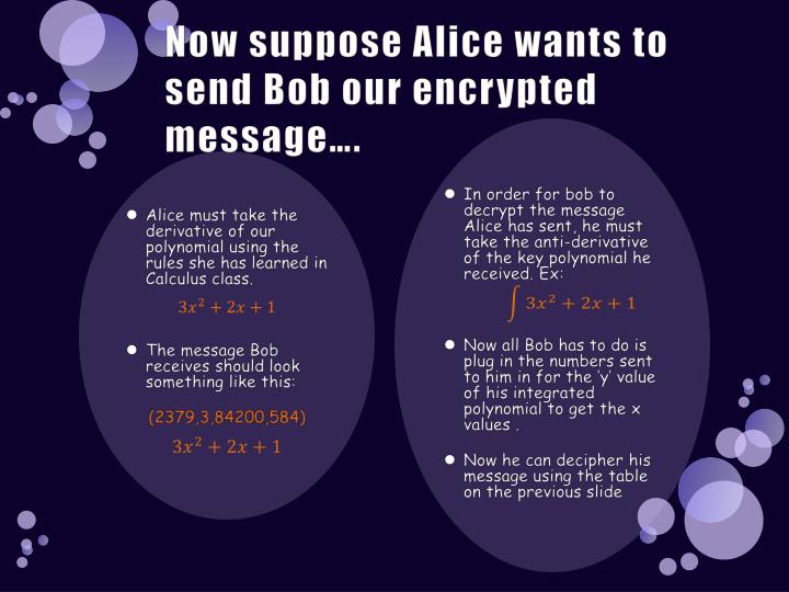 Now suppose Alice wants to send Bob our encrypted message….