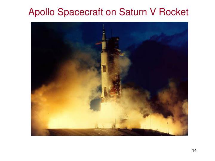 Apollo Spacecraft on Saturn V Rocket