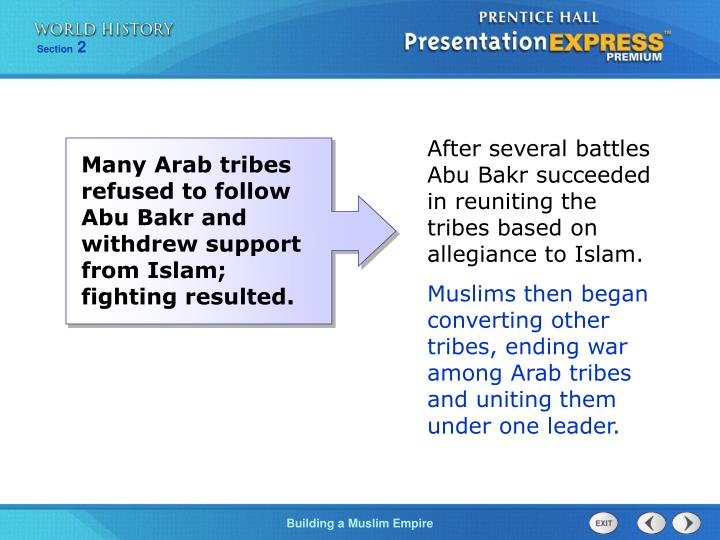 After several battles Abu Bakr succeeded in reuniting the tribes based on allegiance to Islam.