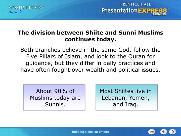 The division between Shiite and Sunni Muslims continues today.