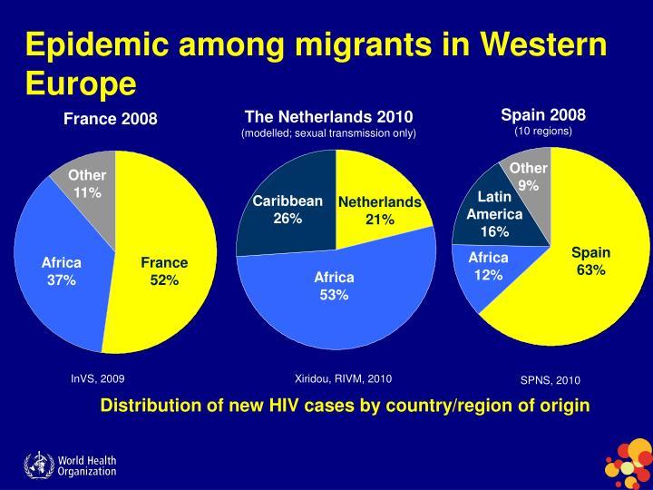 Epidemic among migrants in Western Europe