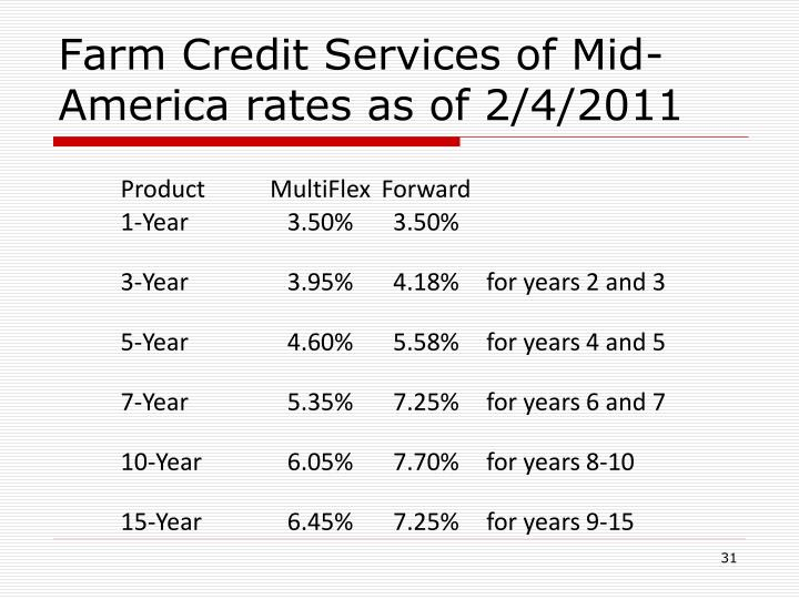 Farm Credit Services of Mid-America rates as of 2/4/2011