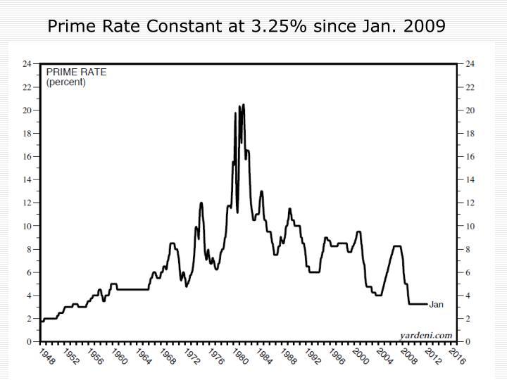 Prime Rate Constant