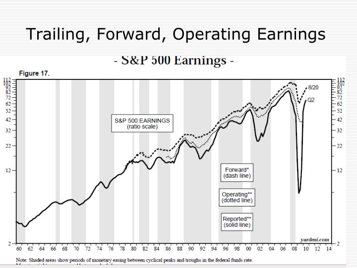 Trailing, Forward, Operating Earnings