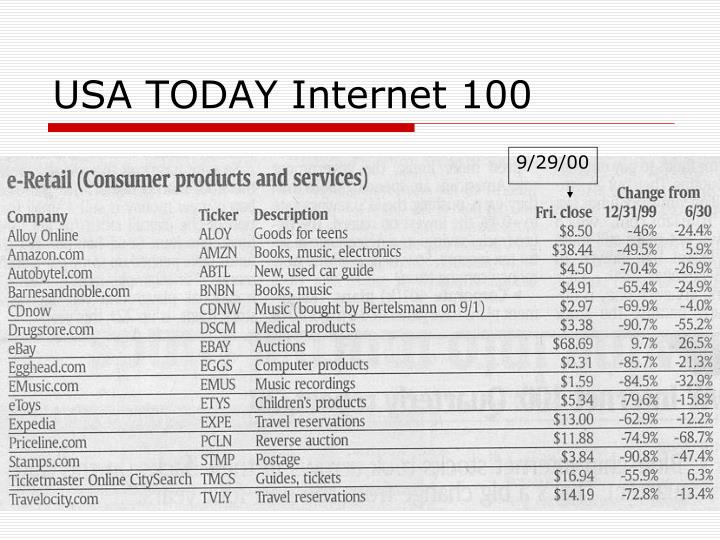 USA TODAY Internet 100