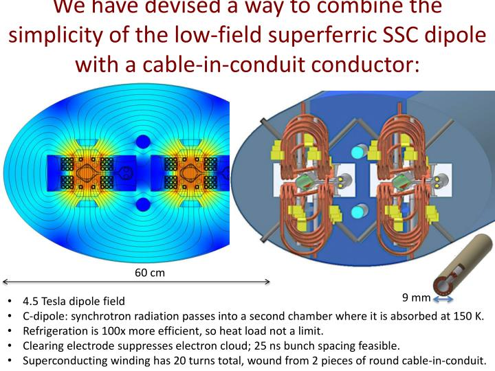 We have devised a way to combine the simplicity of the low-field superferric SSC dipole with
