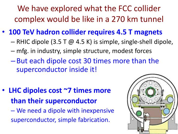 We have explored what the FCC collider complex would be like in a 270 km tunnel