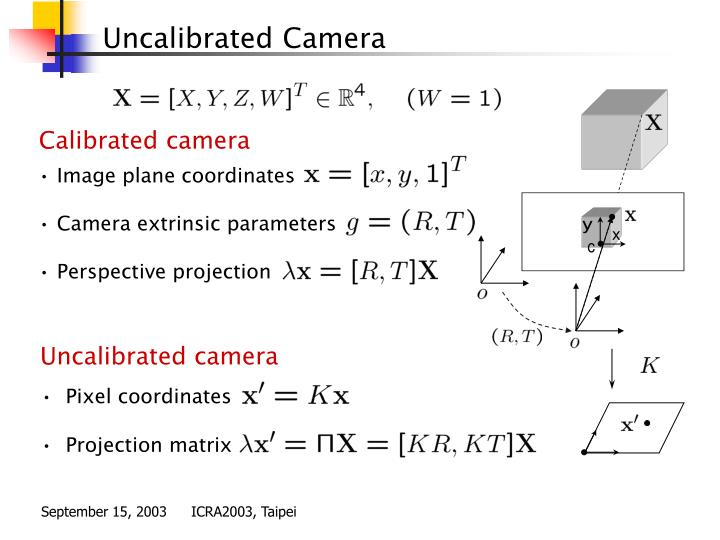 Calibrated camera