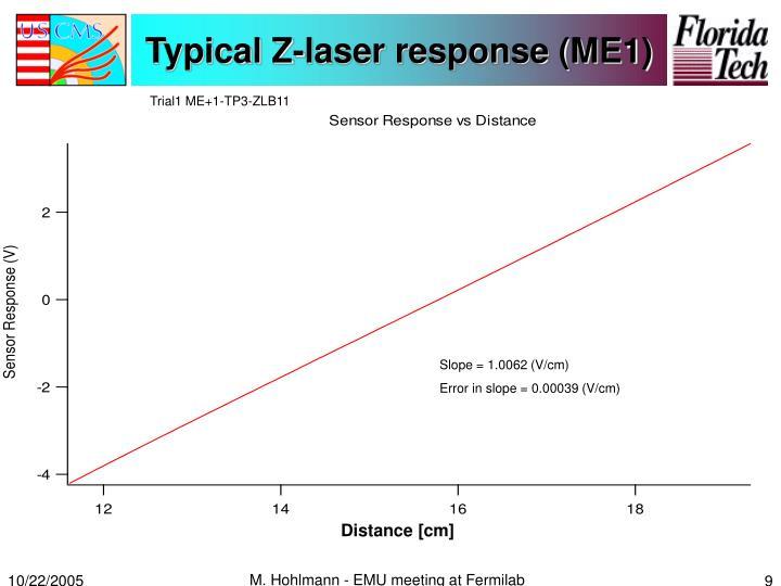 Typical Z-laser response (ME1)