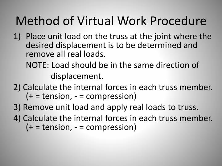 Method of Virtual Work Procedure