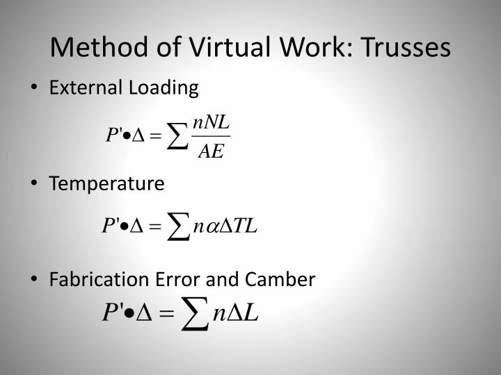 Method of Virtual Work: Trusses