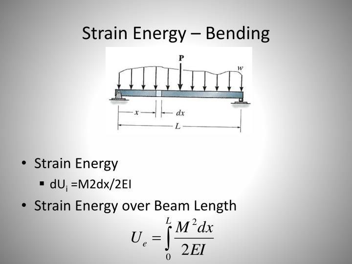 Strain Energy – Bending