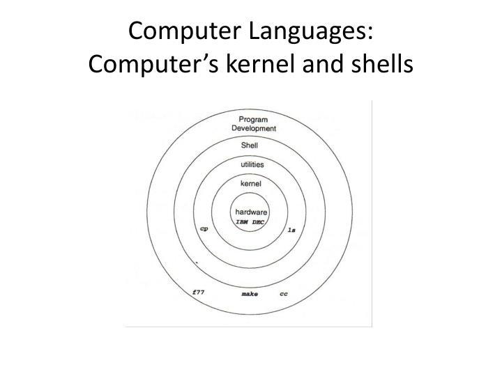 Computer Languages: