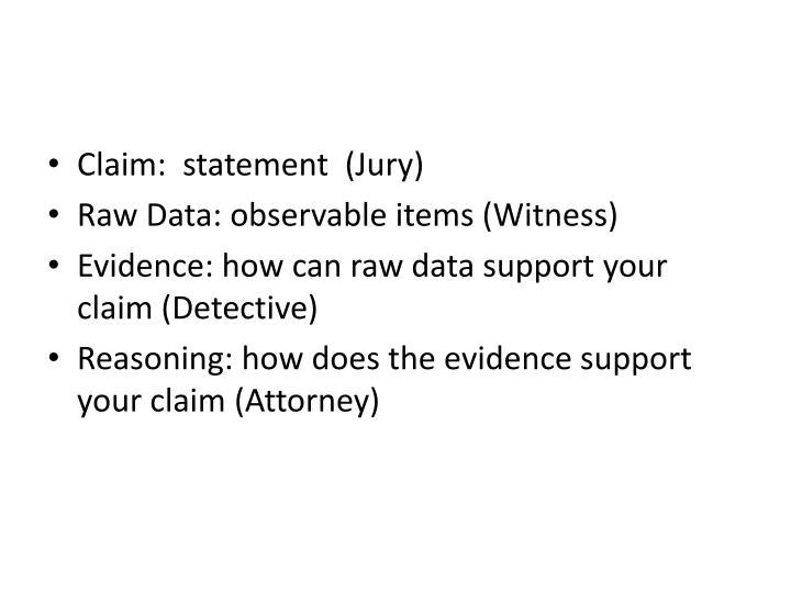 Claim:  statement  (Jury)