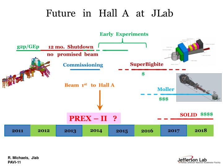 Future   in   Hall  A   at   JLab
