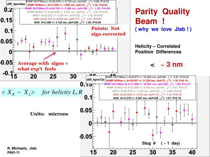 Parity  Quality    Beam  !