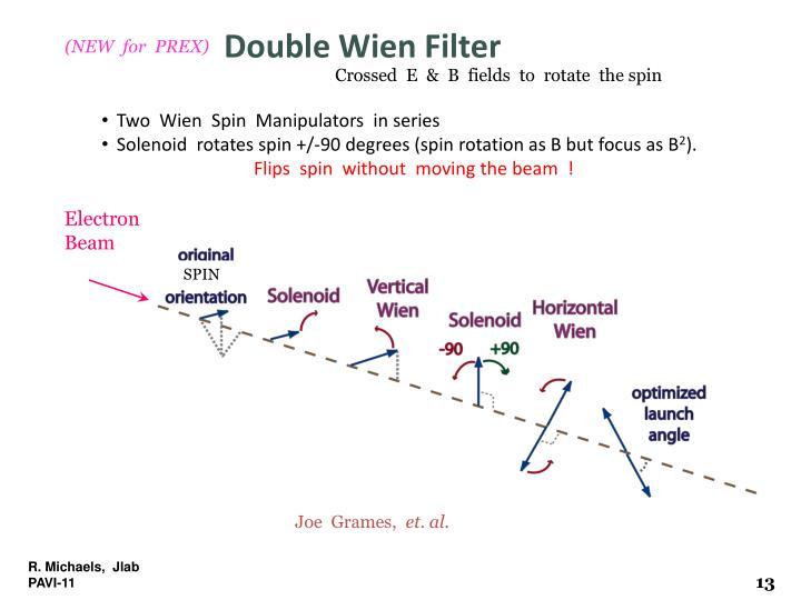 Double Wien Filter