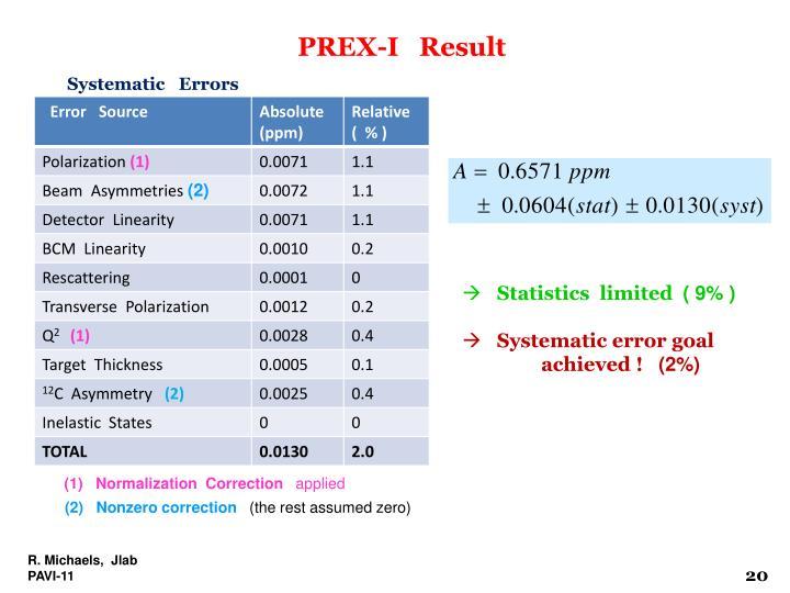 PREX-I   Result