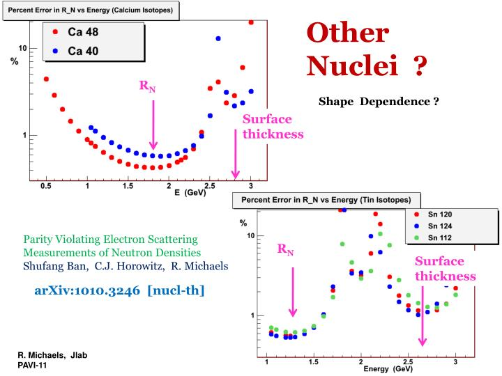 Other  Nuclei  ?