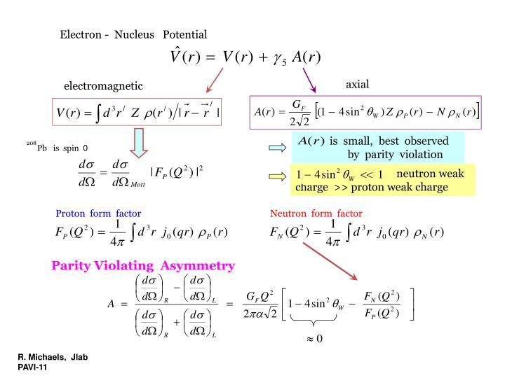 Electron -  Nucleus   Potential