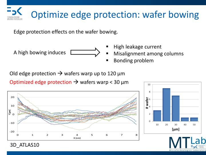 Optimize edge protection: wafer bowing