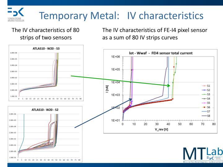 Temporary Metal:   IV