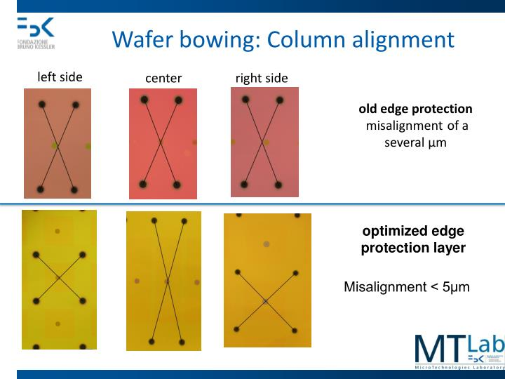 Wafer bowing: Column alignment