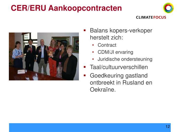 CER/ERU Aankoopcontracten