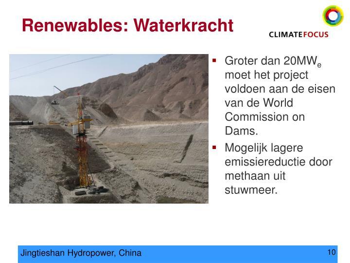 Renewables: Waterkracht