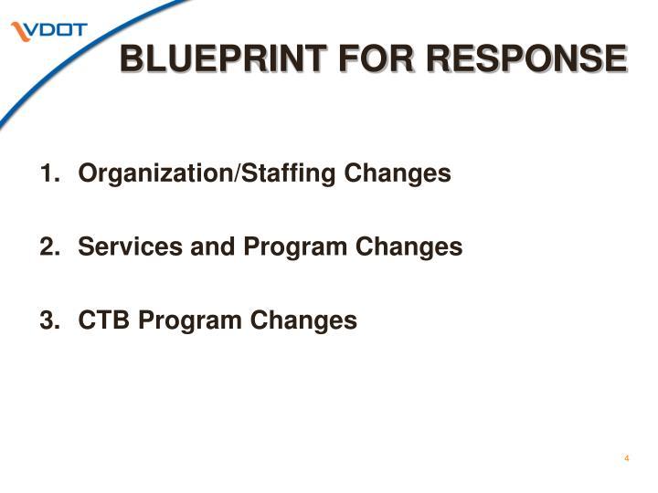 BLUEPRINT FOR RESPONSE