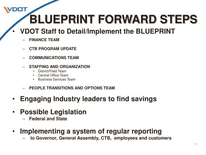 BLUEPRINT FORWARD STEPS