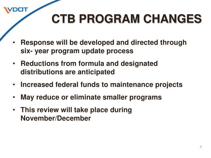 CTB PROGRAM CHANGES