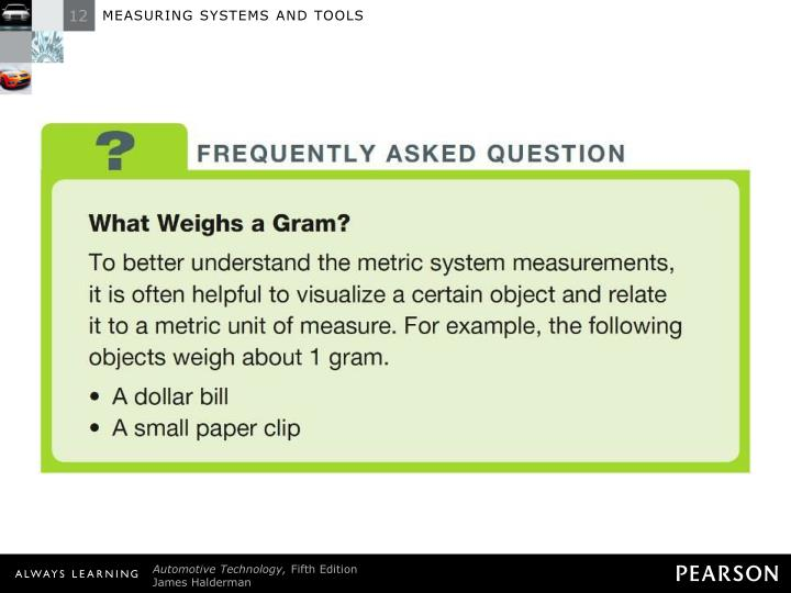 FREQUENTLY ASKED QUESTION: What Weighs a Gram?