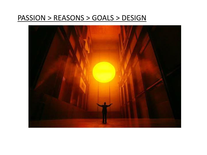 PASSION > REASONS > GOALS > DESIGN
